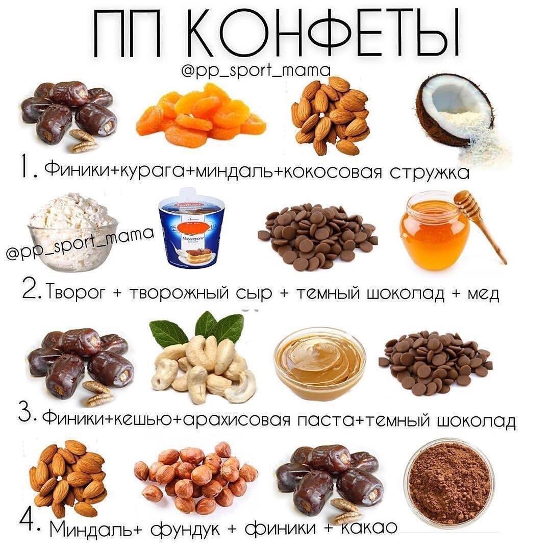 4 самых вкусных рецепта конфет для сладкоежек без вреда для фигуры!!!🔥