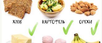 🥑 Продукты для похудения 🥑