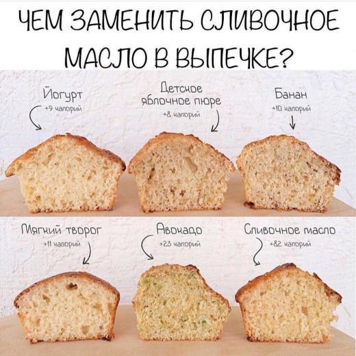 Чем заменить сливочное масло в выпечке?🍰⠀