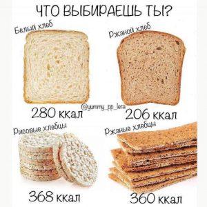Хлебцы vs хлеб, что выбираешь ты?