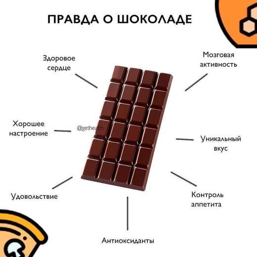 Правда о шоколаде
