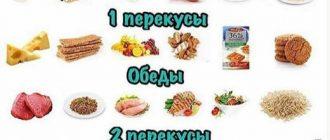 Что можно на правильном питании?