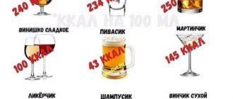Сколько и чего допустимо выпить?