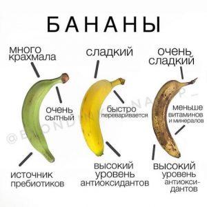 Какие бананы любите?