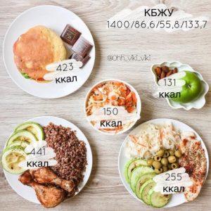Рацион питания на 1400 ккал ☑️