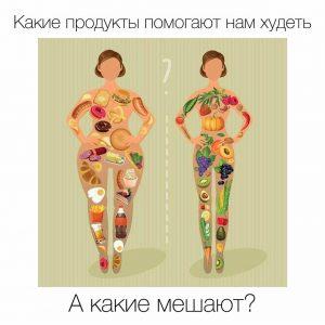 Какие продукты следует включить в рацион, чтобы тело было красивым и здоровым?