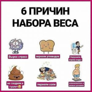 6 причин набора веса