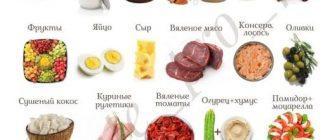 20 полезных перекусов