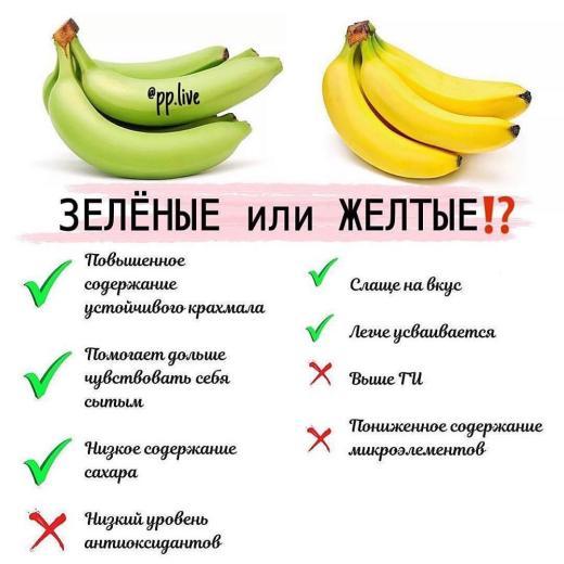 Зеленые или желтые бананы⁉️