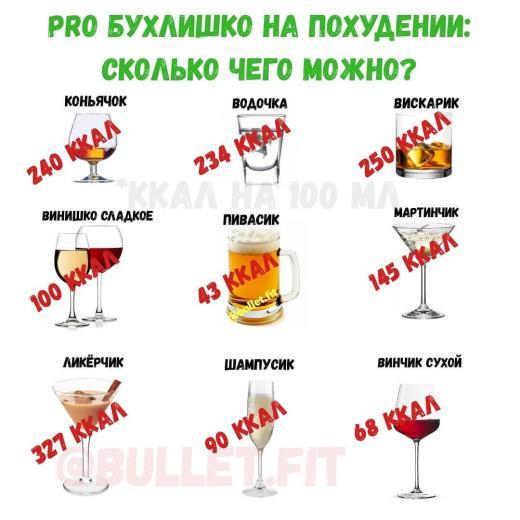 🙌Давайте поговорим про alkoголь!😉