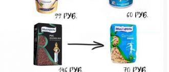 Как уменьшить расходы на правильное питание?