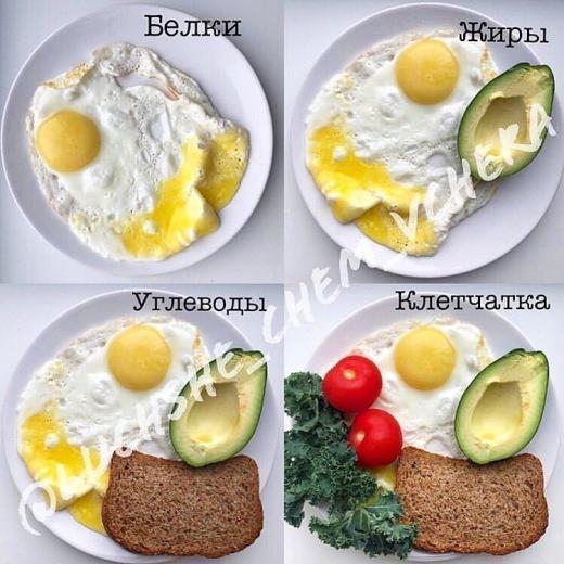 А обязательно ли завтракать?