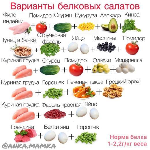 • 6 вариантов высокобелковых салатов •