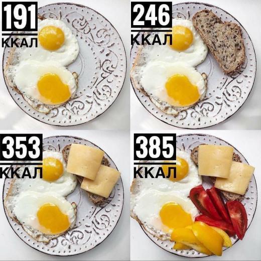 🔥Разбор завтрака по кбжу