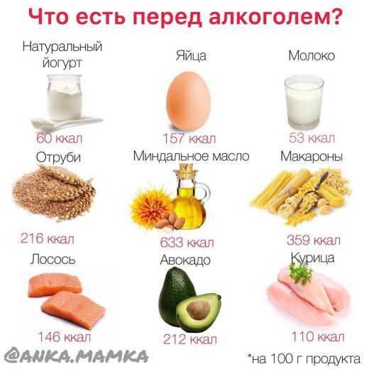 Что лучше есть перед алкоголем?🙈