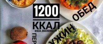 ❤️ Бюджетный рацион на 1200 ккал