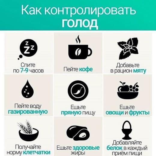 Как контролировать голод