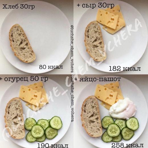 Ничего не ем, но похудеть не могу!