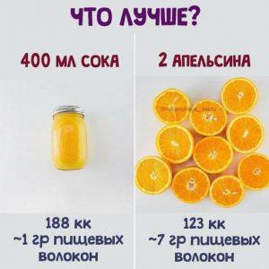 Свежевыжатый сок или фрукты?